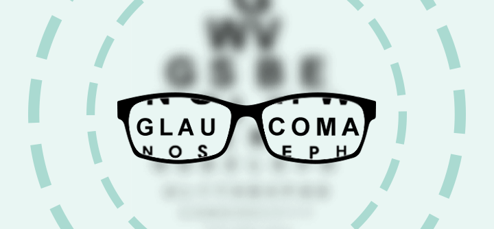 Image of glasses highlighting the word, Glaucoma